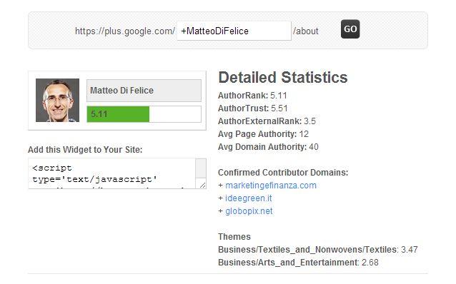 Google Rank Matteo Di Felice