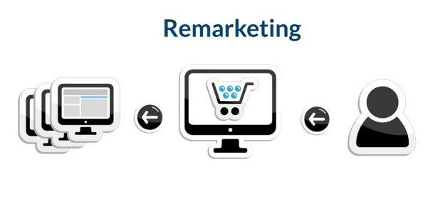 Remarketing: significato ed esempi