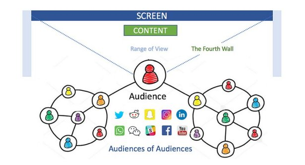 Viral Marketing: definizione ed esempi